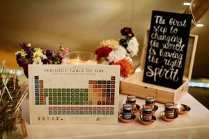 A DIY Wedding at Woodthorpe Hall (c) Alex Abbott (24)